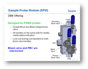 35 Slides: Use of pre-engineered subsystems (PrESS) in process analyzer systems
