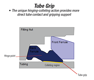 tube_grip_1-resized-600
