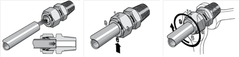Skill: Swagelok tube fitting assembly, one inch and under