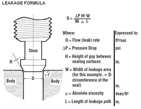 Leakage formula