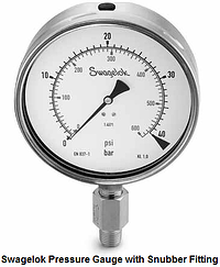 training pressure regulators swagelok