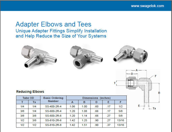 Seven reasons to use Swagelok tube adapter fittings