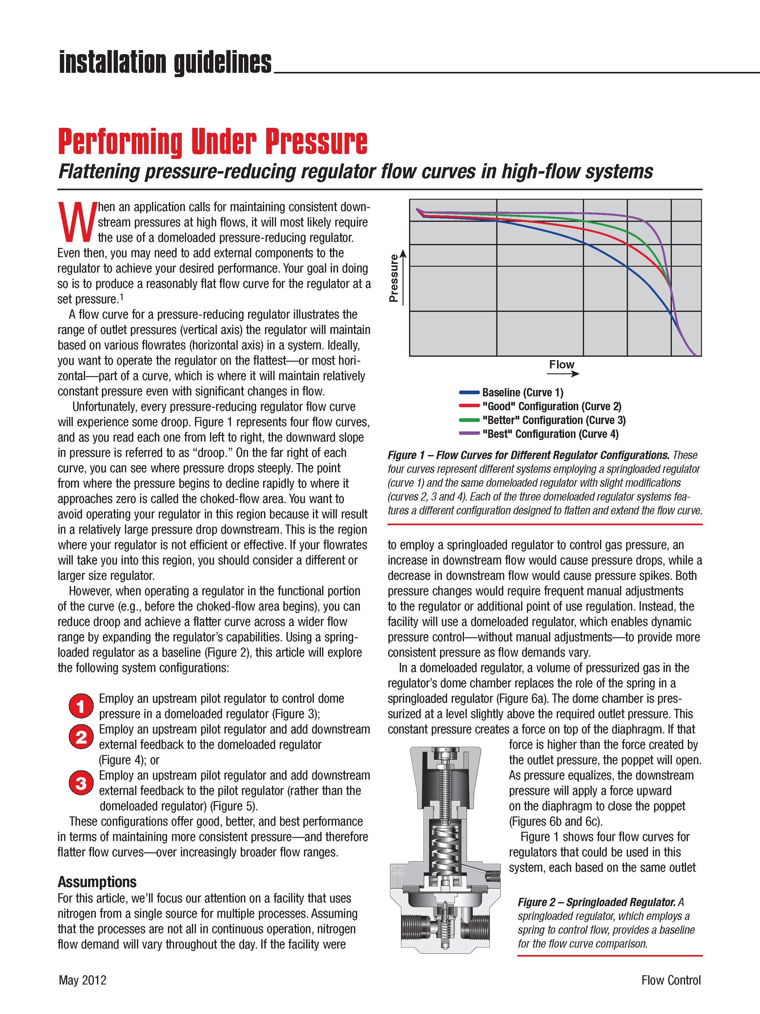performing_under_pressure_flow_curves_article_reprint_cover_web.png