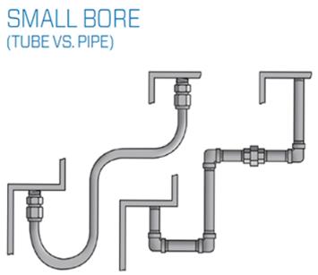 Small Bore tube