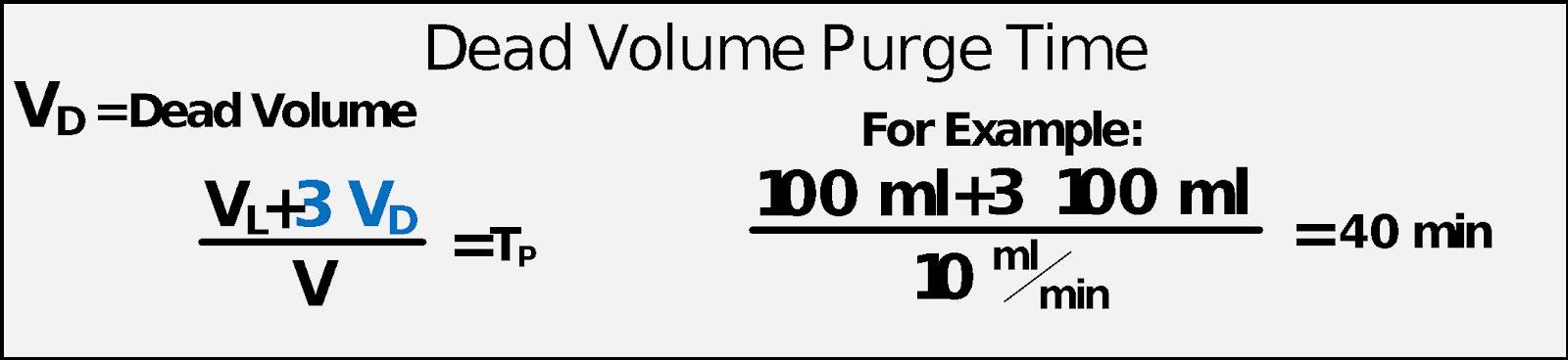 Dead Volume Purge Time