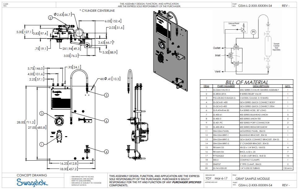 analyzer sample system designs