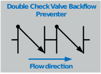 Double-Check-Valve-Backflow-Preventer.png