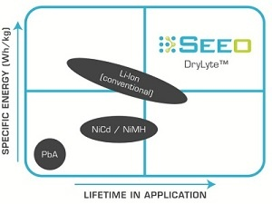 Drylyte_Diagram_Small.jpg