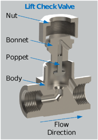 Lift-Check-Valve.png