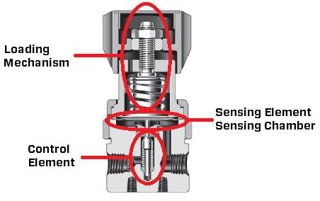 Pressure-Regulator-Components.png