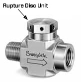 Swagelok Rupture Disc Unit