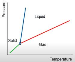 swagelok=norcal-graph