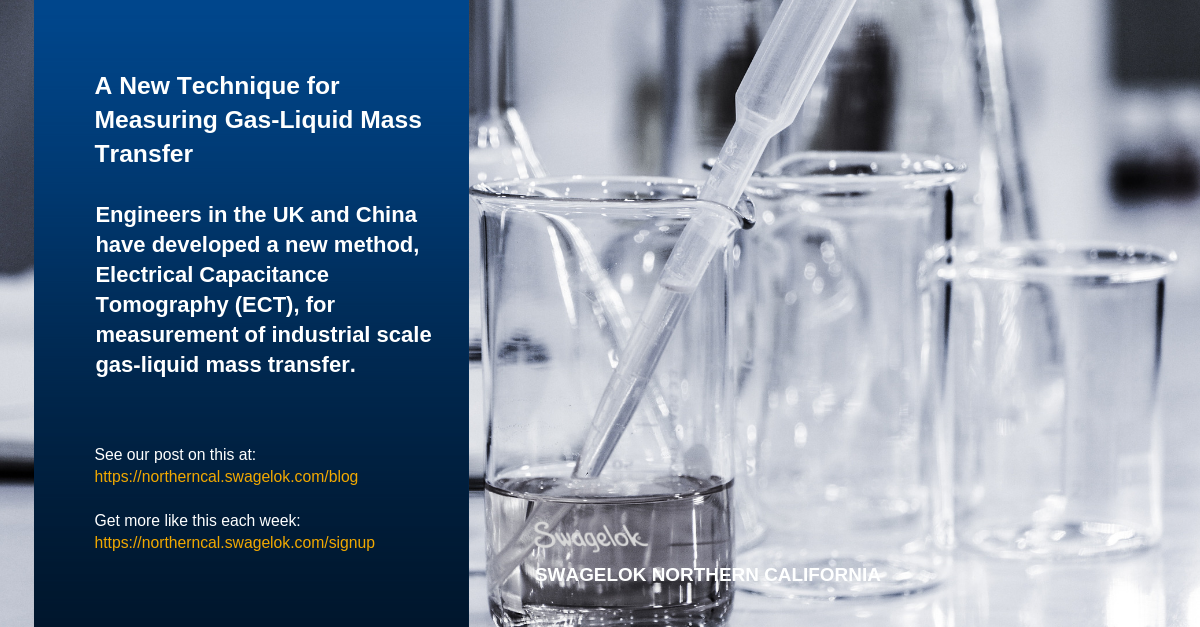 A New Technique for Measuring Gas-Liquid Mass Transfer