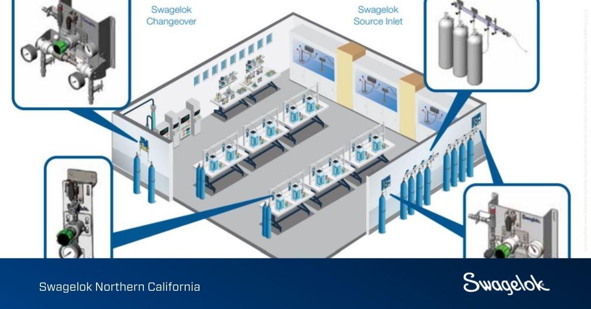 Custom Gas Distribution System Design and Fabrication