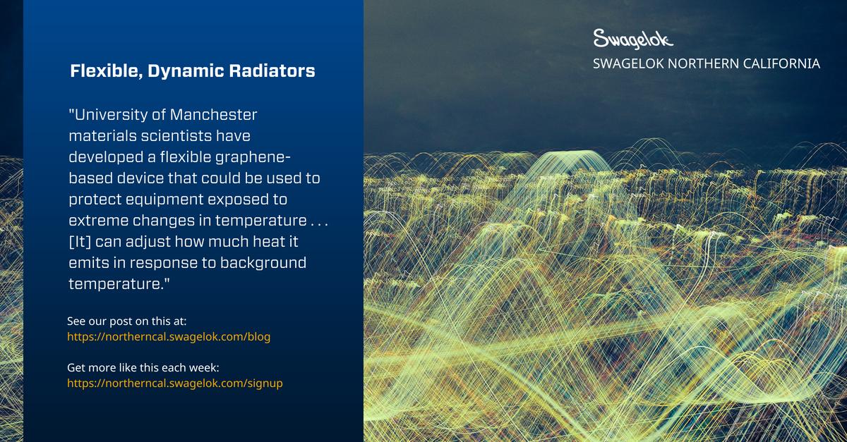 Flexible, Dynamic Radiators