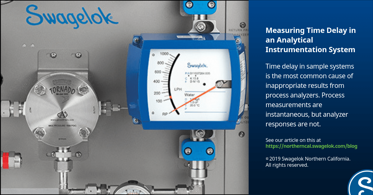 Understanding and Measuring Time Delay in an Analytical Instrumentation System