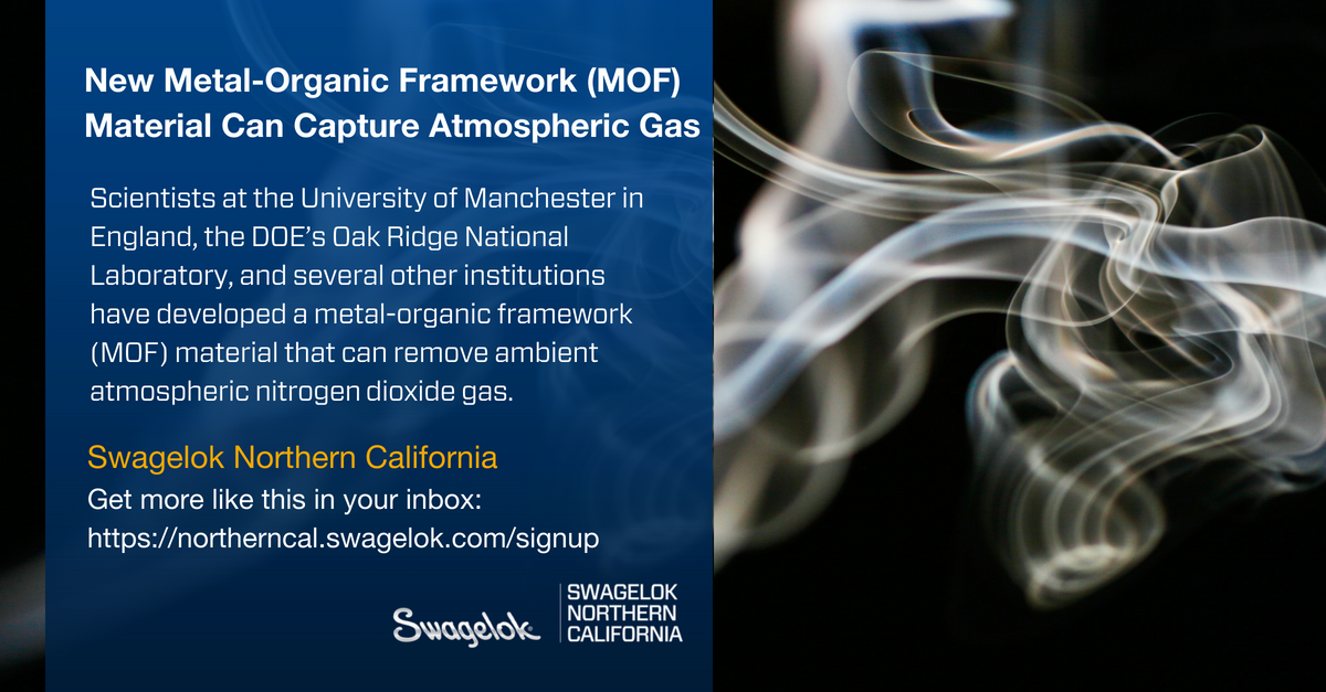 New Metal-Organic Framework Material Can Capture Atmospheric Gas