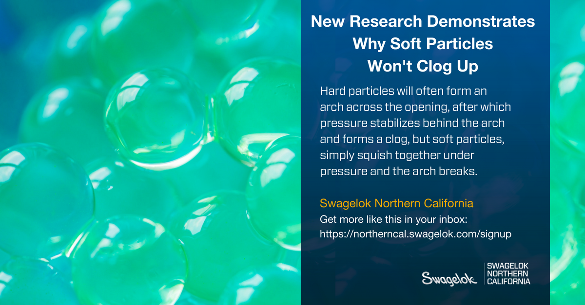 New Research Demonstrates Why Soft Particles Won't Clog Up