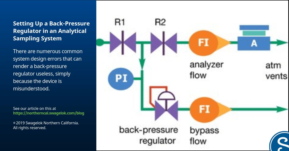 How to Set Up a Back-Pressure Regulator in an Analytical Sampling System